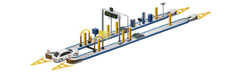 Toll Collection System and Electronic Toll Collection System (TCS&ETCS)